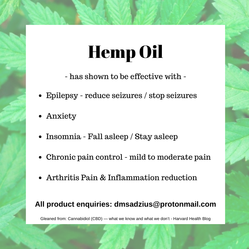 Hemp Oil Infographic