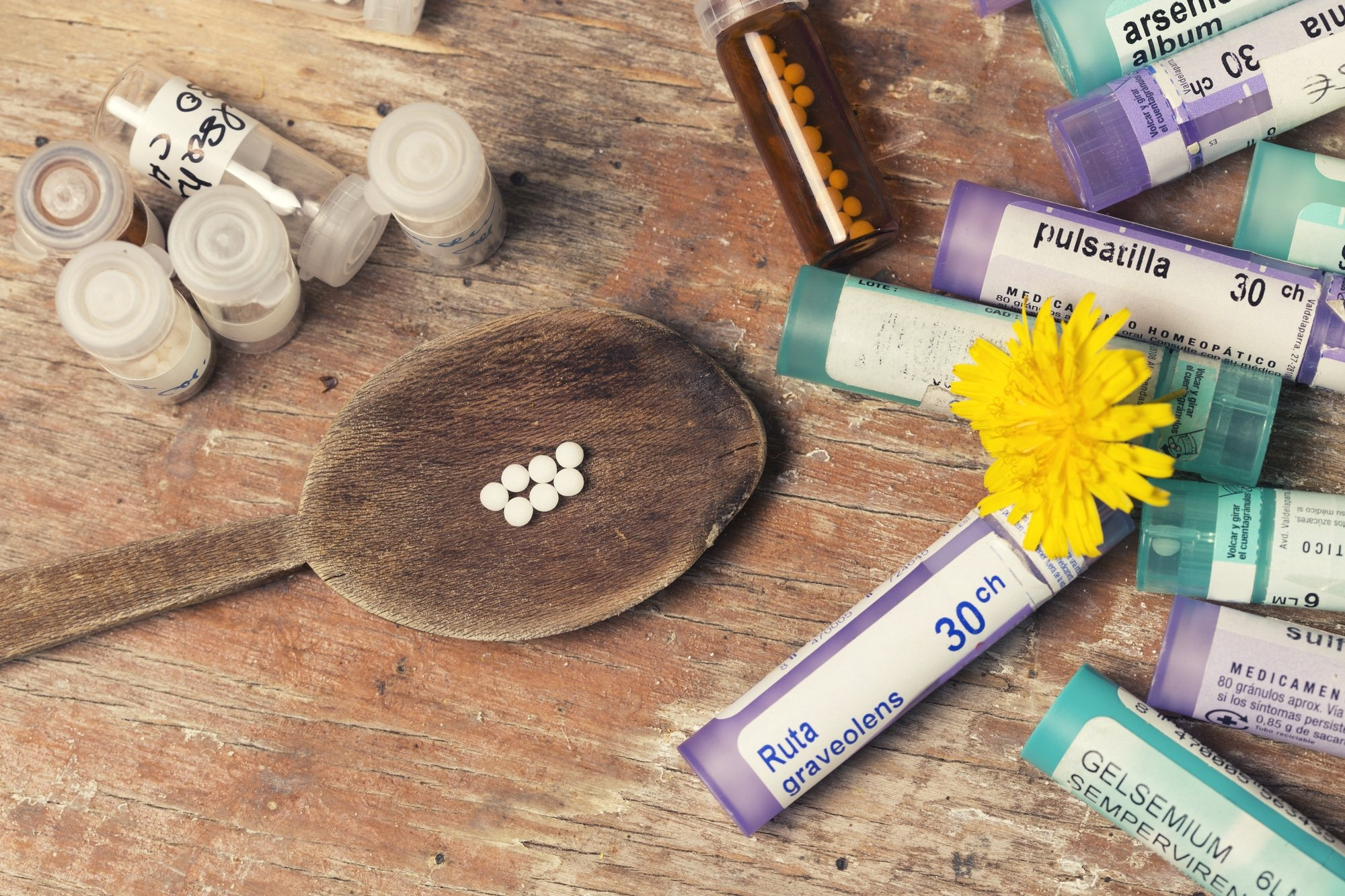 Australian Homeopathic Remedy Purchases
